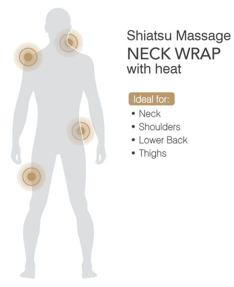 Shiatsu Neck Wrap Massager