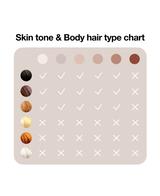 Silk Expert Pro 5 2.0 IPL Long Term Hair Removal Device