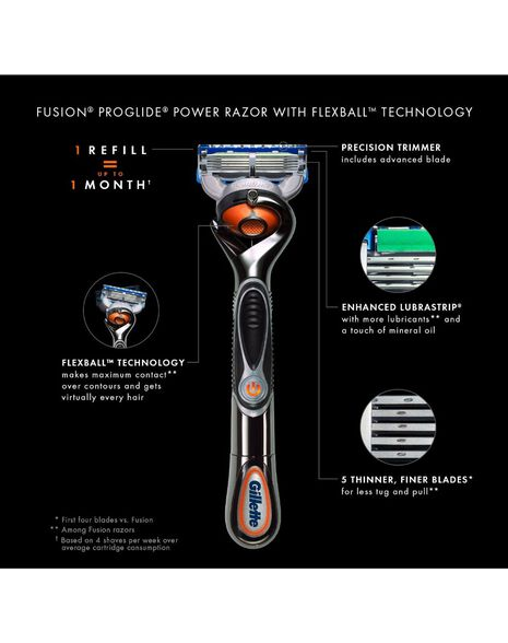 ProGlide Flexball Power